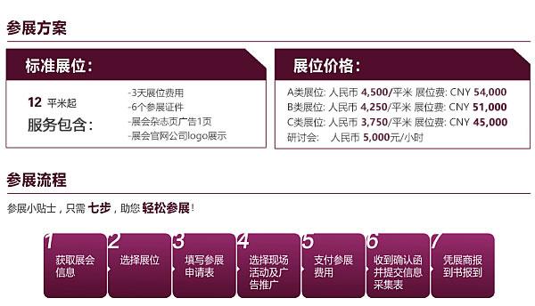 上海新国际博览中心-交通路线